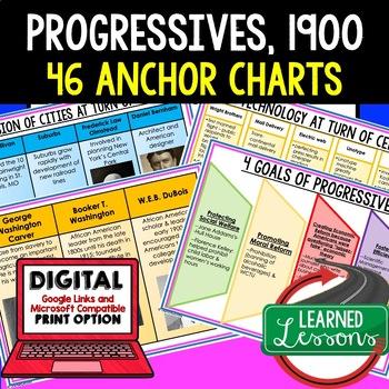 US History Turn of Century/Progressives Anchor Charts