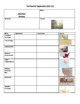 US History - Unit 2: Expansion & Reform -  Interactive Notebook
