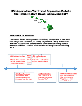 US Imperialism Expansion Debate the Issue: Native Hawaiian