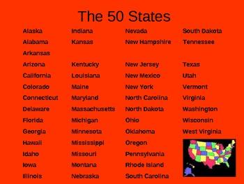 Geography: US Political Geography Presentation