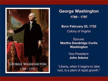 US Presidents Presentation - Powerpoint and Keynote