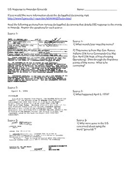 U.S. Response to Rwandan Genocide