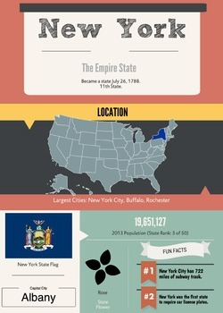 U.S. State Profile Poster / Handout: New York Facts