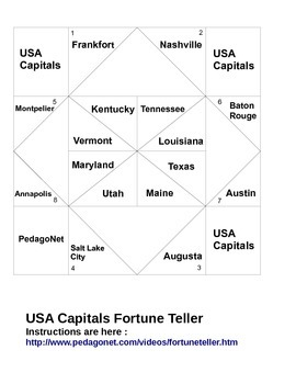 USA Capitals and States Fortune Teller
