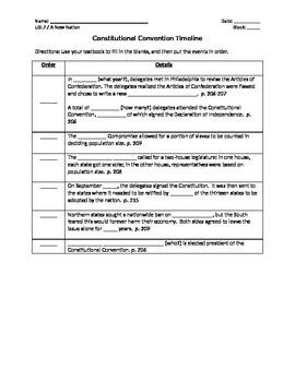 USI.7 Constitutional Convention Timeline