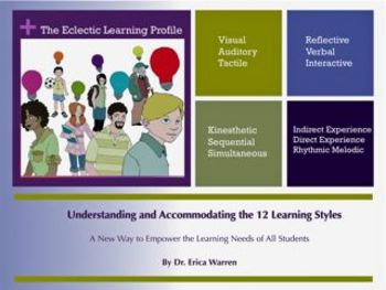 Understand/Accommodate 12 Learning Styles - Eclectic Learn