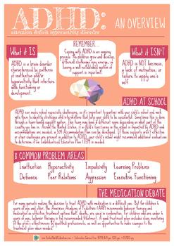 Understanding ADHD: An Overview
