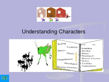 Understanding Characters Interactive Lesson