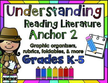 Understanding Common Core:  Reading Literature Anchor 2 Gr