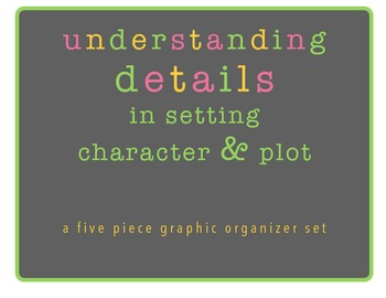 Understanding Details in Setting, Character & Plot Graphic