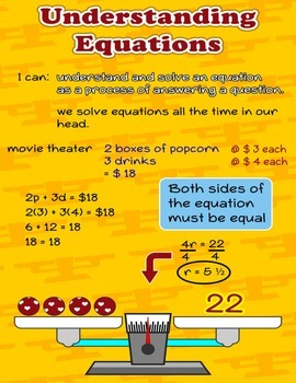 Understanding Equation = Poster/Anchor Chart with Cards fo