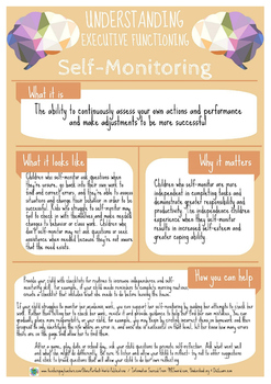 Understanding Executive Functioning: Self-Monitoring
