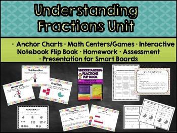 Understanding Fractions Unit