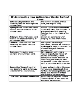 Understanding How Writers Use Words: Context Clues
