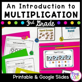 Understanding Multiplication 3.OA.A.1