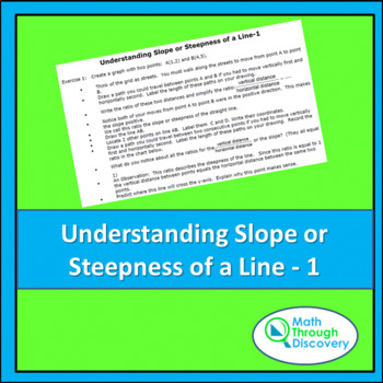 Understanding Slope or Steepness of a Line - 1