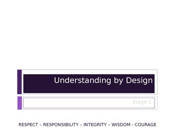 Understanding by Design Stage 1 PPT