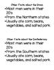 Union Army and Confederate Army venn diagram