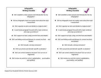 ReadyGEN 2016- 4th Grade- Unit 1.B Infographic Checklist