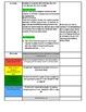 Unit 1 Module B Lesson 10 ReadyGEN Grade 3