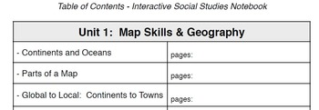 Unit 1 and 2 Table of Contents for Interactive Social Stud