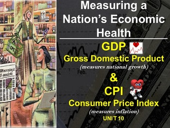 Unit 10: Economic Health GDP and CPI Lecture
