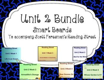 Unit 2 SmartBoard Companion Kindergarten