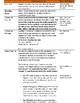 Unit 4 Bundle Lesson Plans- Wonders Reading 3rd Grade Weeks 1-5