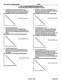 Unit 4-5: Determinants of Demand and Supply Practice I