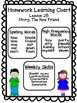 Unit 5 Homework Learning Charts Grade 1 Journeys