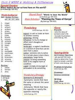 Unit 6 Week 4 Skills Guide Grade 5 McGraw Hill Wonders Pla