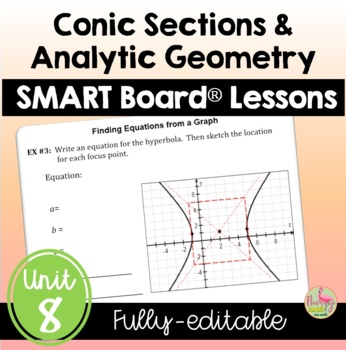 PreCalculus: Analytic Geometry SMARTBOARD Lessons Bundle