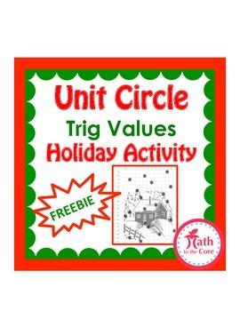 Unit Circle Values Trigonometry