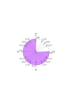 Unit Circle With Rotating Cover Promethean Flipchart