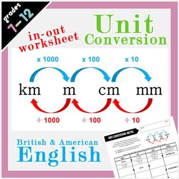 Unit Conversion Metric System - km, m, cm & mm