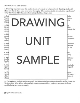 Unit Ideas for Drawing Class