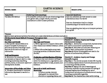 UNIT MAP 1: The Scientific Method (For Earth Science)