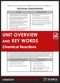 Unit Overview & Key Words - Chemical Reactions Unit