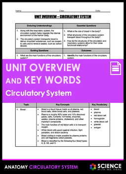 Unit Overview & Key Words - Circulatory System