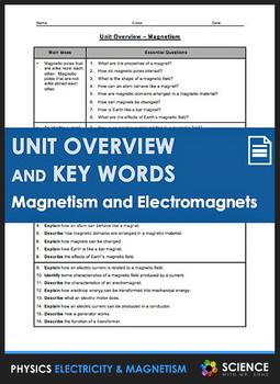 Unit Overview & Key Words - Magnetism Unit