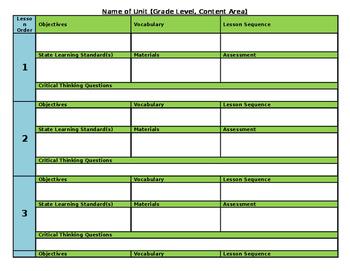 Unit Plan Guideline