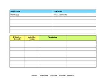 Unit Planning Sheets