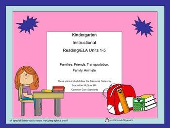 Unit Plans 1-5 Kindergarten Reading