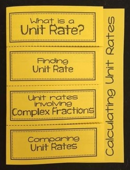 Unit Rate (Foldable)