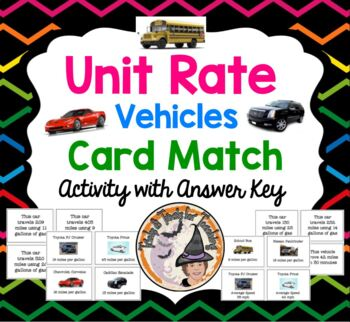 Unit Rate Cars Miles Gallons Task Card Match Unit Rates St