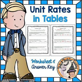 Unit Rates in Tables Practice Worksheet Homework