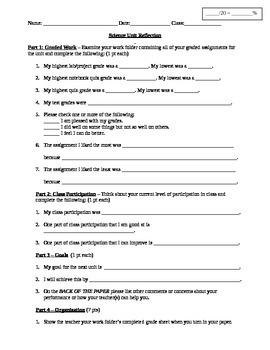 Unit Reflection Student Self Assessment for Portfolio
