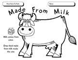 Unit of Inquiry - Food Study - From Farm To Fork - Made From Milk