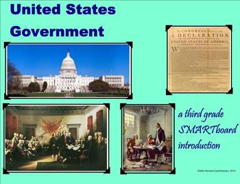 United States Government - A Third Grade SMARTboard Introduction