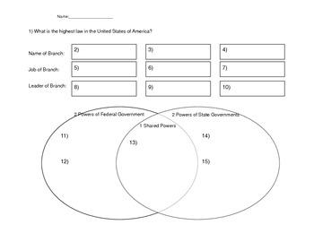 United States Government Structure Quiz